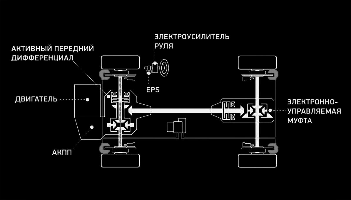 схема проезда автоцетр реал моторс